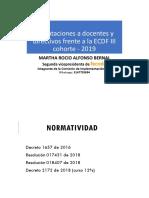 Ecdf Martha PDF