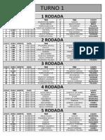 Simulação Campeonato São Caetanense 2019