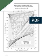 HANDOUT _ Standing Z factor.pdf