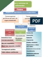 Signos y síntomas de enfermedad.docx