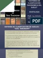Edafologia Del Suelo
