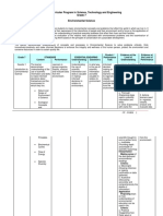 EnviSci Curriculum Revised