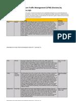 UTM-directory.-June-2018.-v1.pdf