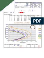 RCC54 Circular Column Charting.pdf