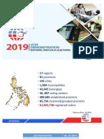 2019NLE_VCM Presentation_pdfv.pdf