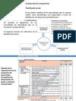programacinanualyunidadconelnuevocurriculonacional2018.docx