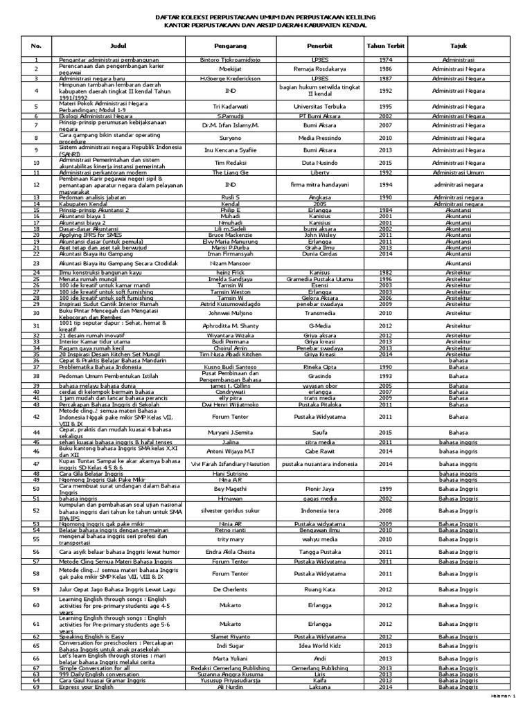 Daftar Koleksi Perpustakaan Umum Dan Perpustakaan Keliling