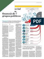 Equipo Especial Investiga Las Finanzas de 7 Grupos Políticos