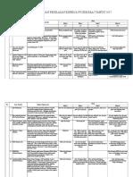 5. Format PKP Manajemen New
