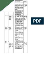 TRASTORNOS OCULARES.pdf