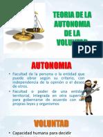 Teoria de La Autonomia