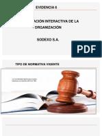 Evidencia 6 Presentación Interactiva de La Organización