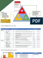 KPI Q1 2018 +Cara Perhitungan