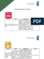 Objetivos de Desarrollo Sostenible Trabajo 2