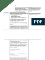 Revisión bibliográfica de Autoestima, Autoconcepto, Regulacion Emocional, Componentes de La Regulación Emocional, Etc