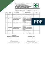 7.4.4.5 Hasil Evaluasi Informed Consent
