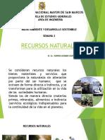 2.-RECURSOS-NATURALES