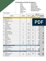 Costos de Produccion de Zanahoria y Papa
