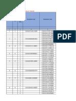 (AMY) Registrasi Penduduk Tanak Beak Timur Update Kkn