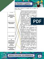 Evidencia 3 Taller Plan de Integracion y TIC[1]