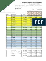 2.Cronograma Valorizado- Con Fecha de Inicio de Obra