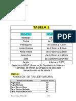 tabela empolamento