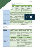 Clasificación de Mercados -ECOMMERCE