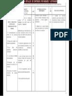 394124629 Diseno y Seleccion Del Proceso Para Organizaciones de Clase Mundial