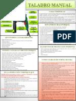Taladro Manual