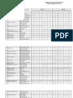 Pembagian Tugas Mengajar Dan BK 2014-2015