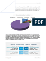 Sector Outlook Automobiles
