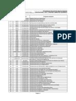 Programas Convocatoria 1 2019 Publicación Marzo 27 19 V1 Publicar