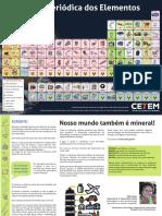 tabela-periodica-cetem