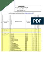 List of Authorised Explosives