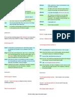 []_English_Idiomatic_Dialogs(b-ok.cc).docx