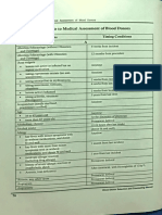 Manual on Blood Donor Selection and Counseling Doh