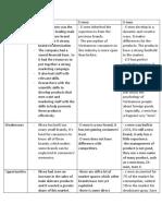 New Microsoft Office Word Document 5