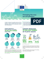 Pan European Factsheet
