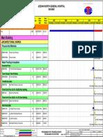 Programme-Balance of Activities