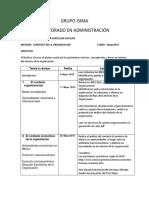 Programa de Contexto Organizacional