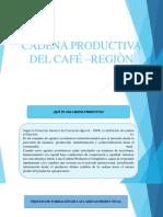 Cadena Productiva Del Café –Regiòn