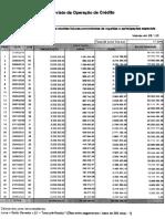 Governo de Sergipe esclarece juros de empréstimo de R$ 80 milhões