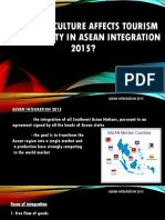 ASEAN INTEGRATION