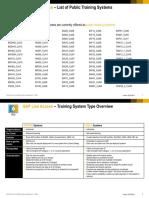 SAP LA Public Systems