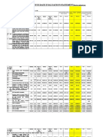 IRQP Financial Evaluation NH28B 166.00 to 172.23