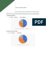 encuesta grafica presentacion
