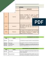 Requisitos Funcionales y No Funcionales Del Proyecto