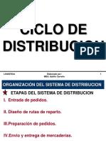Capt 09 Ciclo de Distribucion