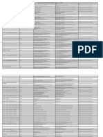 AllAlarms 7744 BRA (1).PDF