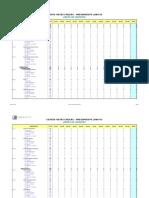Area de Soporte Budget 2009 V1